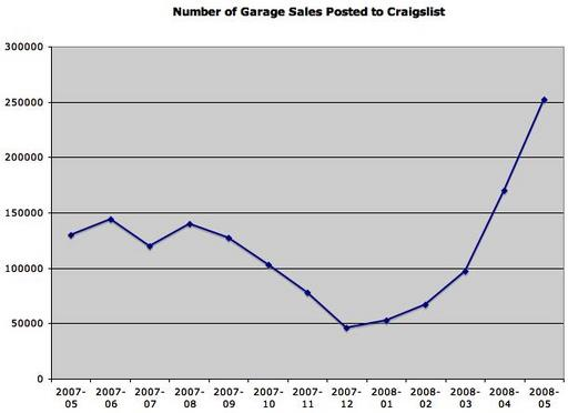 craigslist-garage-sales[1].jpg